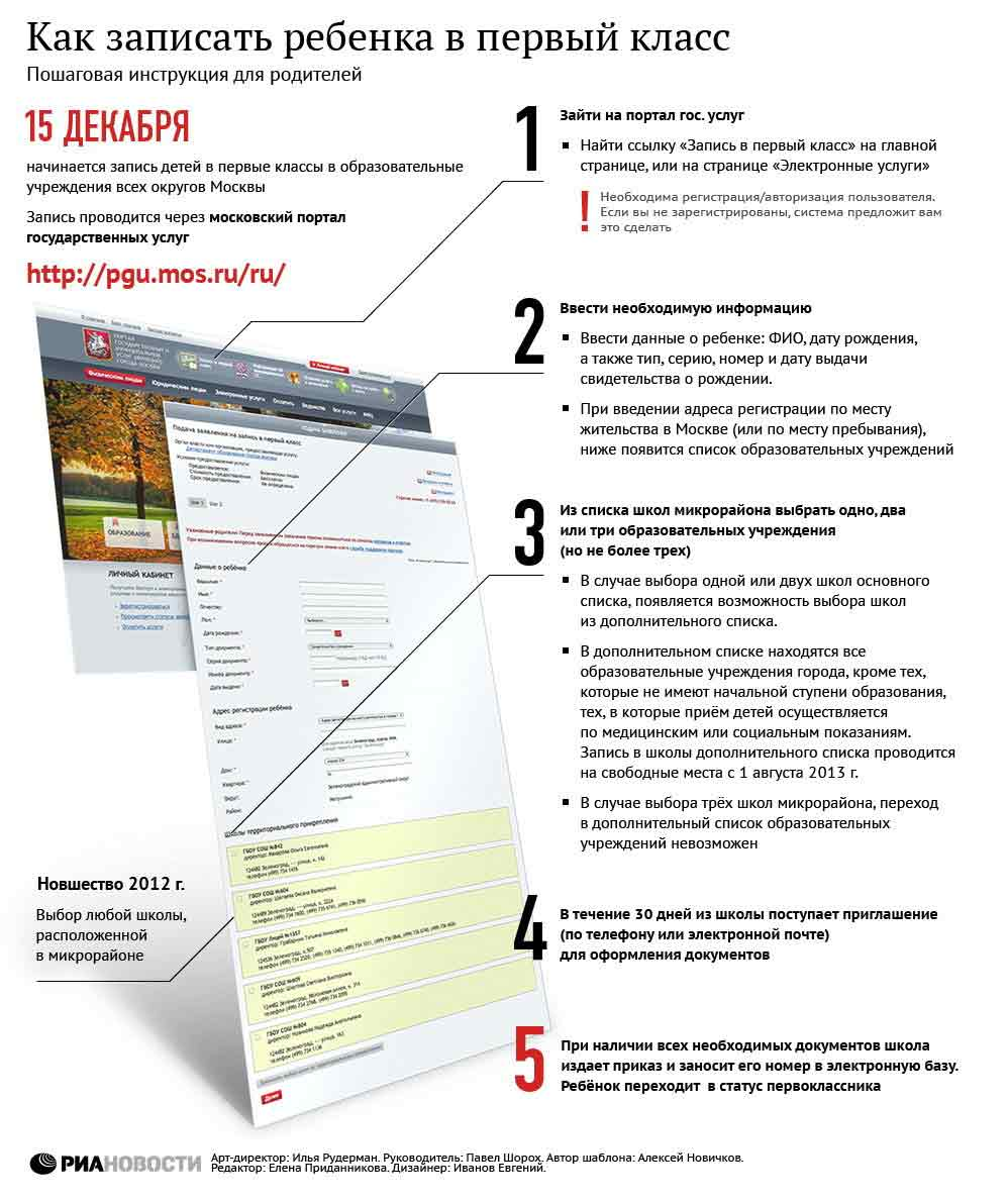 Создание сайтов своими руками пошаговая инструкция